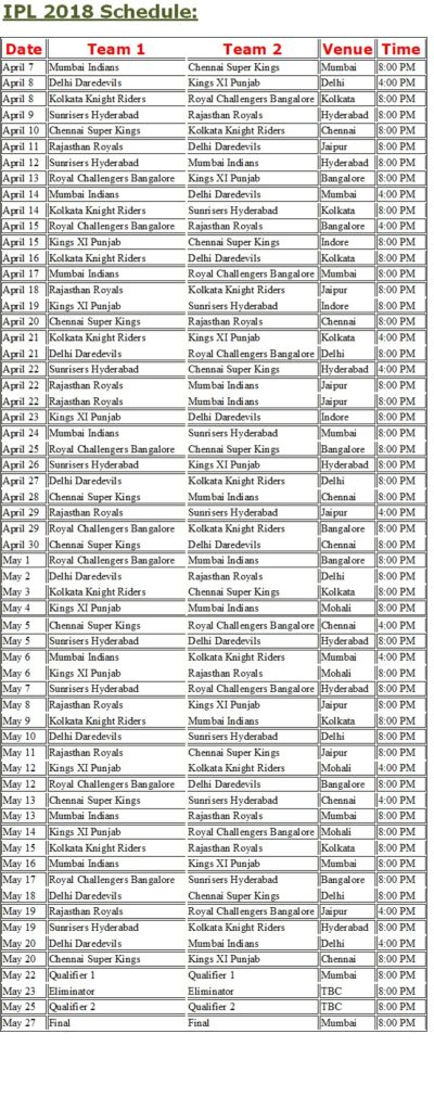 IPL 2018 Match Time Table