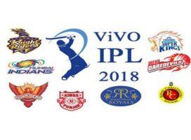 IPL (Indian Premier League) 2018 Schedule